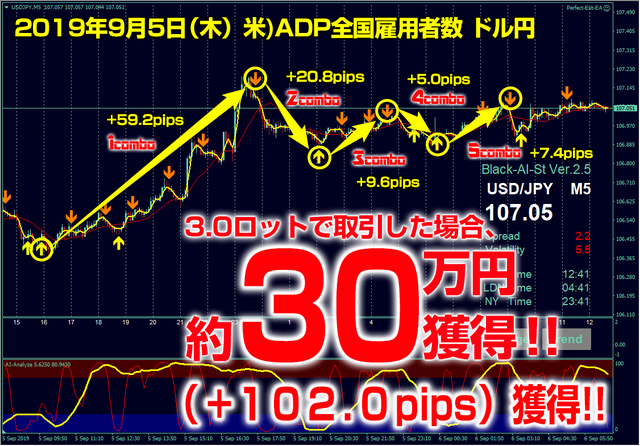 ブラストFX・2019年9月5日30万円102.0pips.png