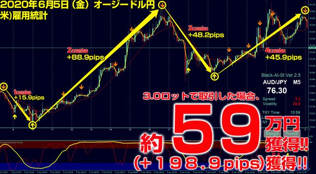 ブラストFX・2020年6月5日59万円198.9pips.png